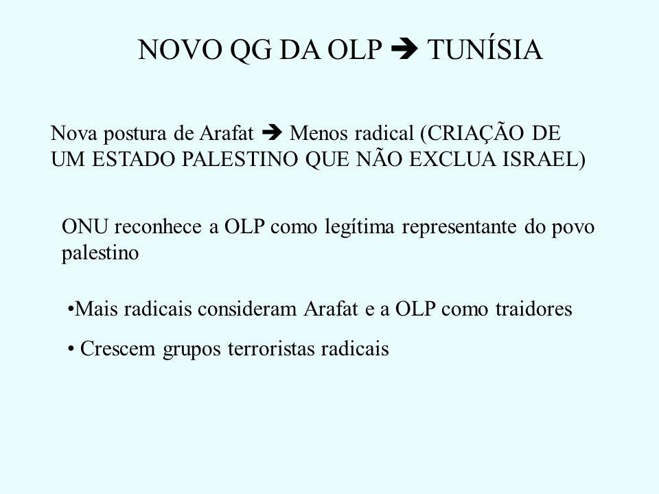 NOVO QG DA OLP  TUNÍSIA Nova postura de Arafat  Menos radical (CRIAÇÃO DE UM ESTADO PALESTINO QUE NÃO EXCLUA ISRAEL)