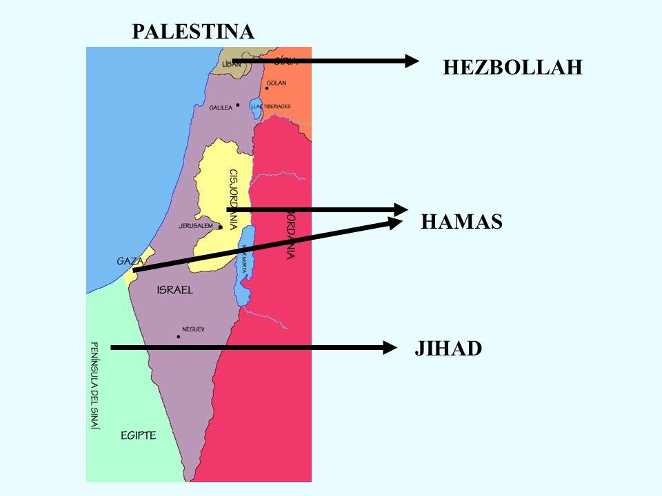 PALESTINA HEZBOLLAH HAMAS JIHAD