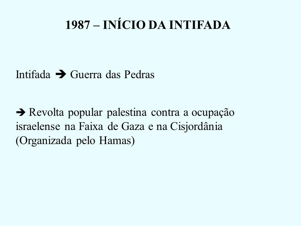 1987 – INÍCIO DA INTIFADA Intifada  Guerra das Pedras