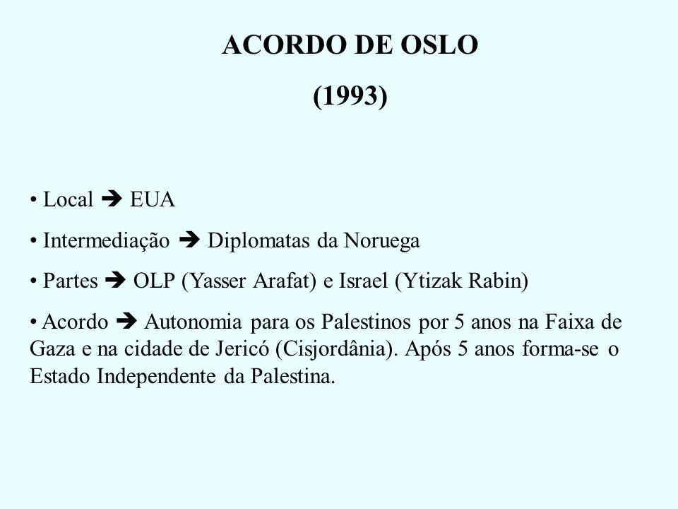 ACORDO DE OSLO (1993) Local  EUA