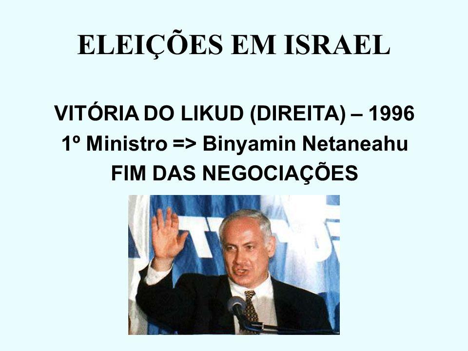 VITÓRIA DO LIKUD (DIREITA) – 1996 1º Ministro => Binyamin Netaneahu
