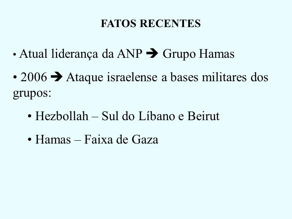2006  Ataque israelense a bases militares dos grupos: