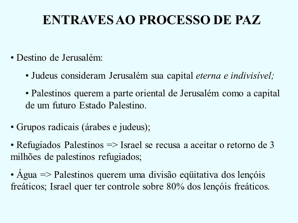 ENTRAVES AO PROCESSO DE PAZ