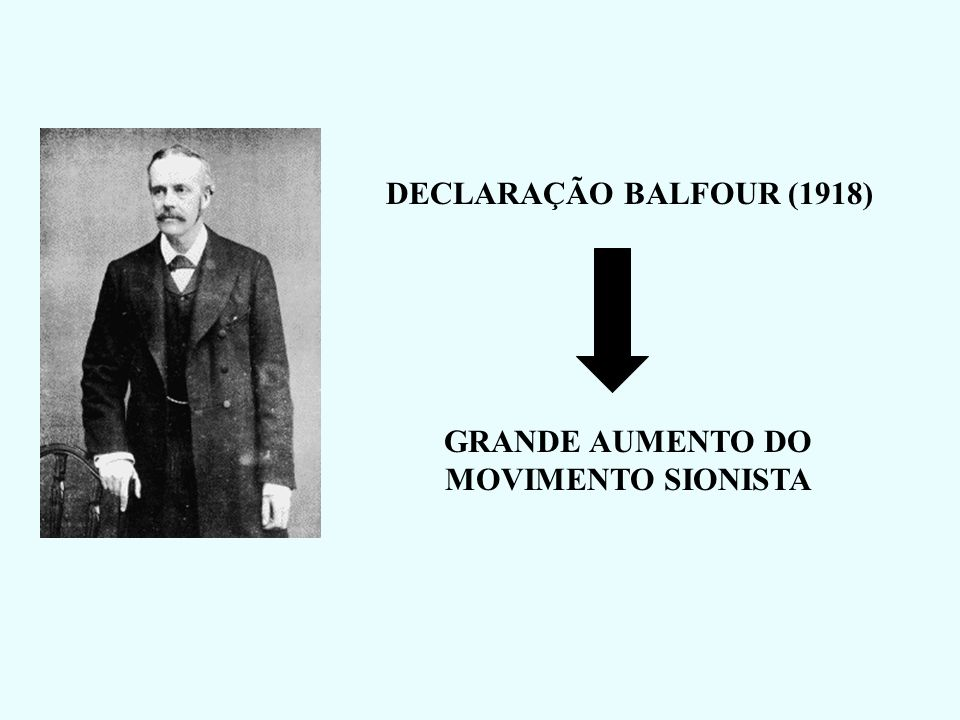 GRANDE AUMENTO DO MOVIMENTO SIONISTA