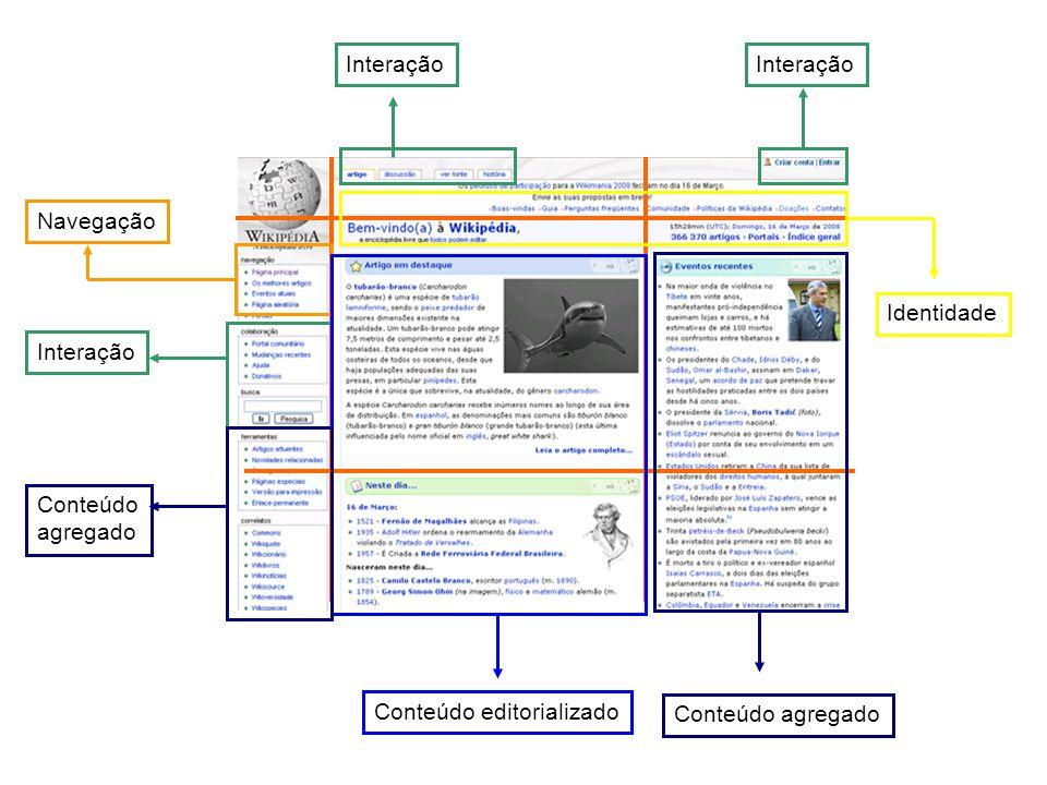 Interação Identidade Navegação Conteúdo agregado Conteúdo agregado Conteúdo editorializado