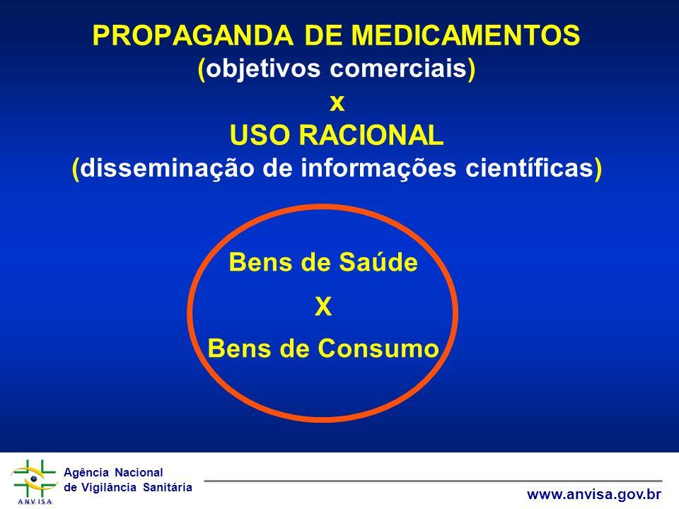 PROPAGANDA DE MEDICAMENTOS (objetivos comerciais) x USO RACIONAL (disseminação de informações científicas)