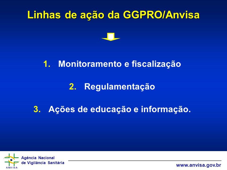 Linhas de ação da GGPRO/Anvisa
