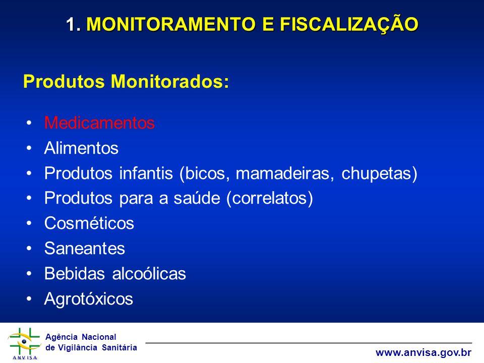 1. MONITORAMENTO E FISCALIZAÇÃO