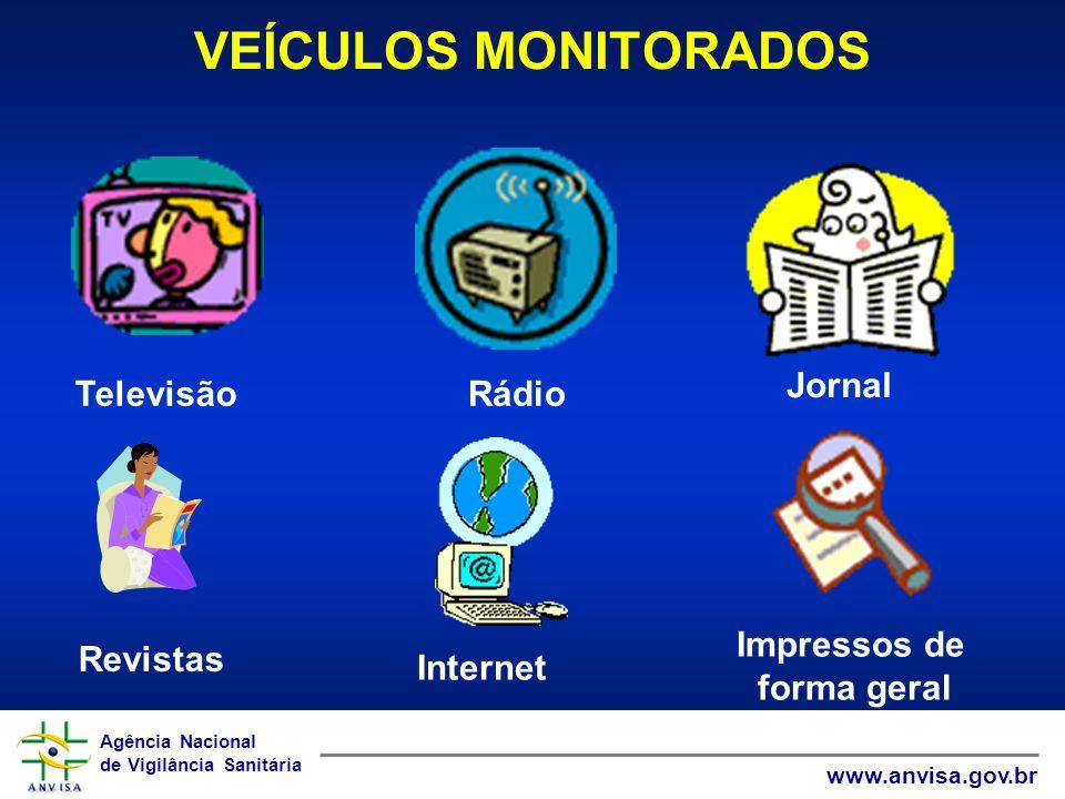 VEÍCULOS MONITORADOS Jornal Televisão Rádio Impressos de forma geral