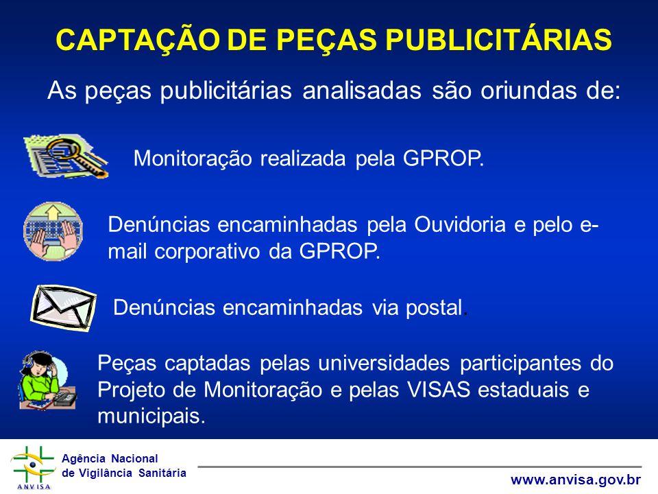 CAPTAÇÃO DE PEÇAS PUBLICITÁRIAS