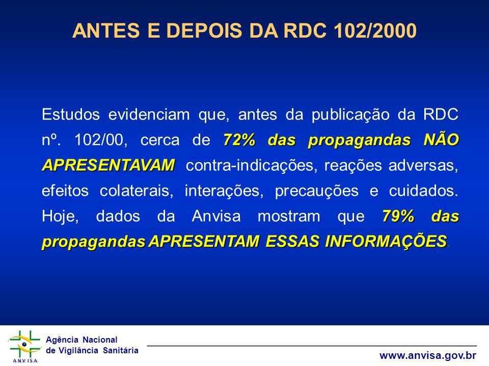ANTES E DEPOIS DA RDC 102/2000