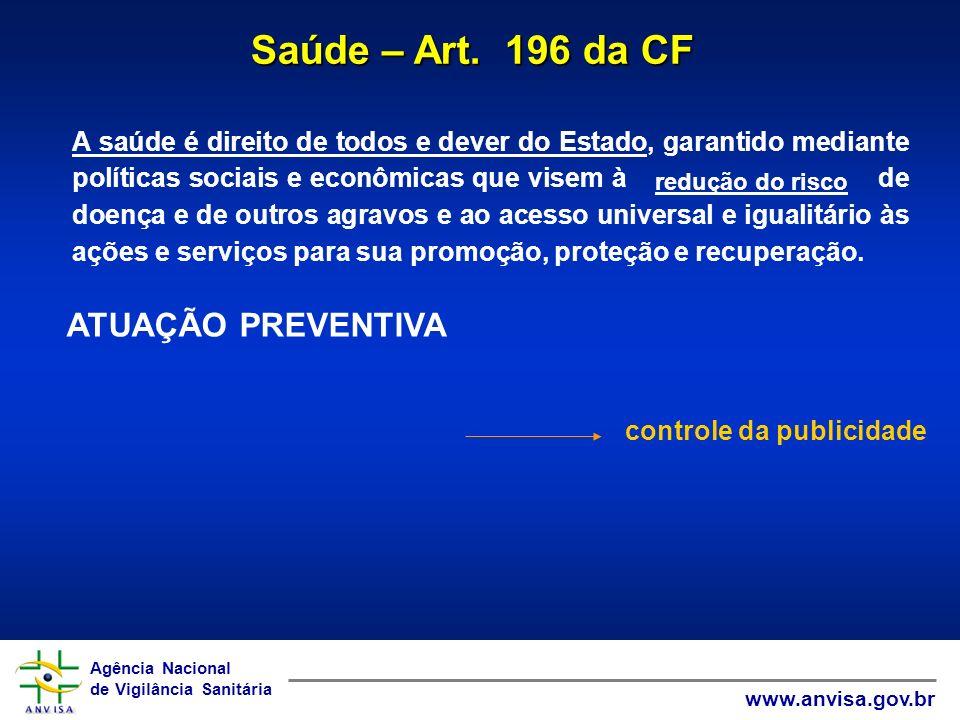 Saúde – Art. 196 da CF ATUAÇÃO PREVENTIVA