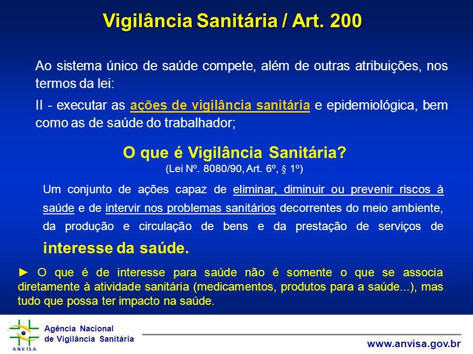 Vigilância Sanitária / Art. 200