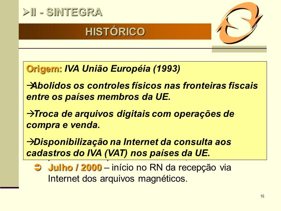 II - SINTEGRA HISTÓRICO