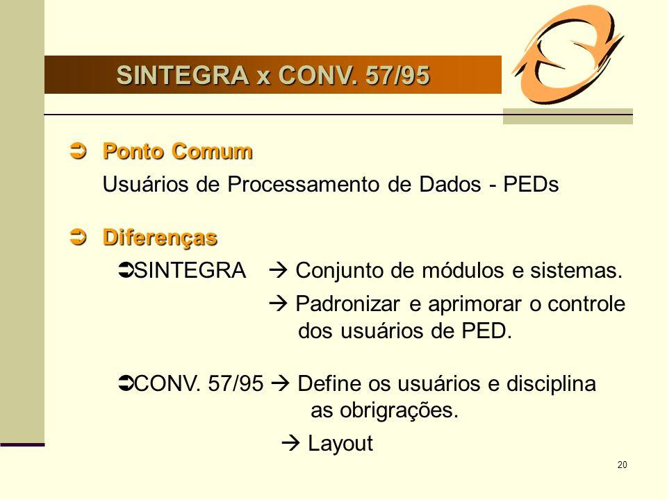 SINTEGRA x CONV. 57/95 Ponto Comum