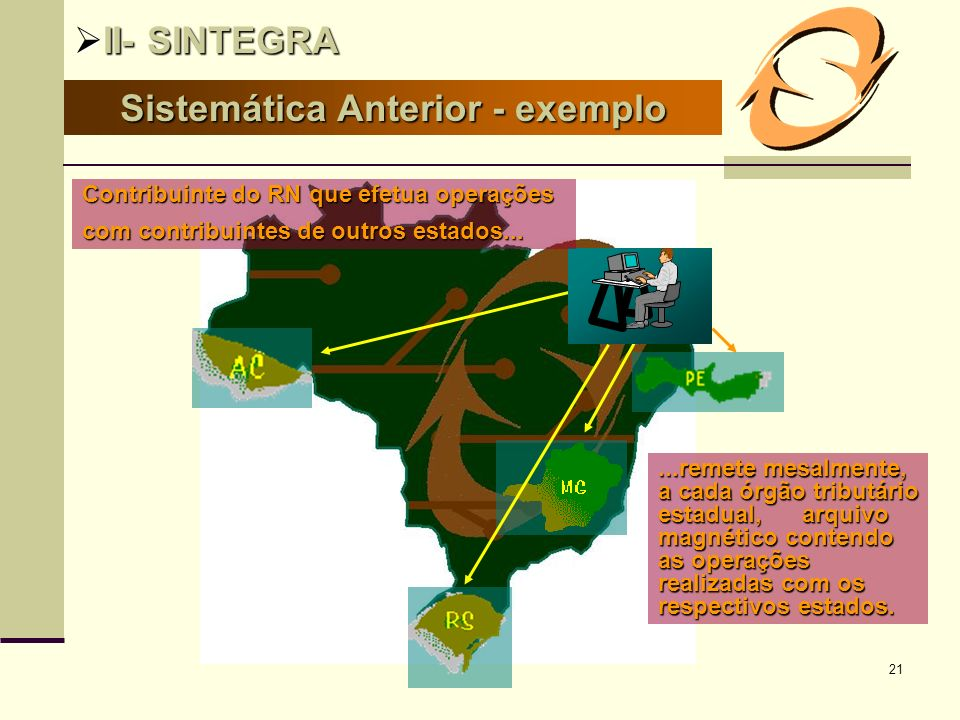 Sistemática Anterior - exemplo