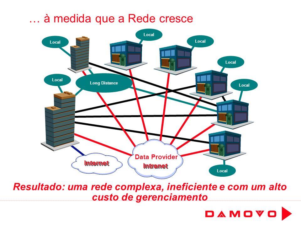 … à medida que a Rede cresce