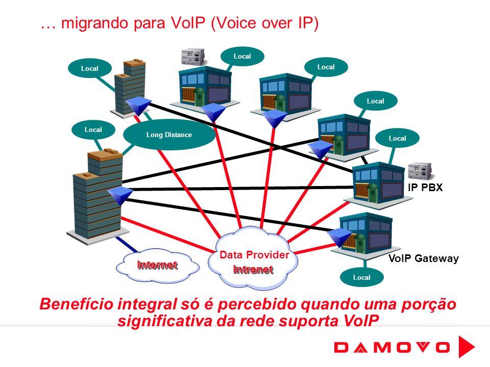 … migrando para VoIP (Voice over IP)