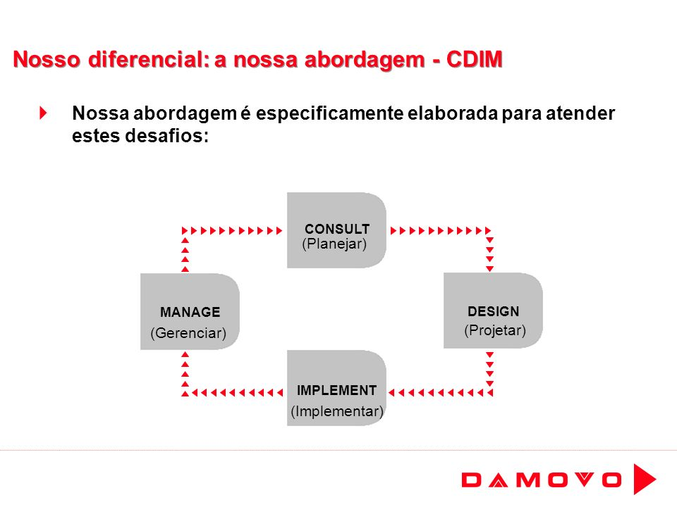 Nosso diferencial: a nossa abordagem - CDIM