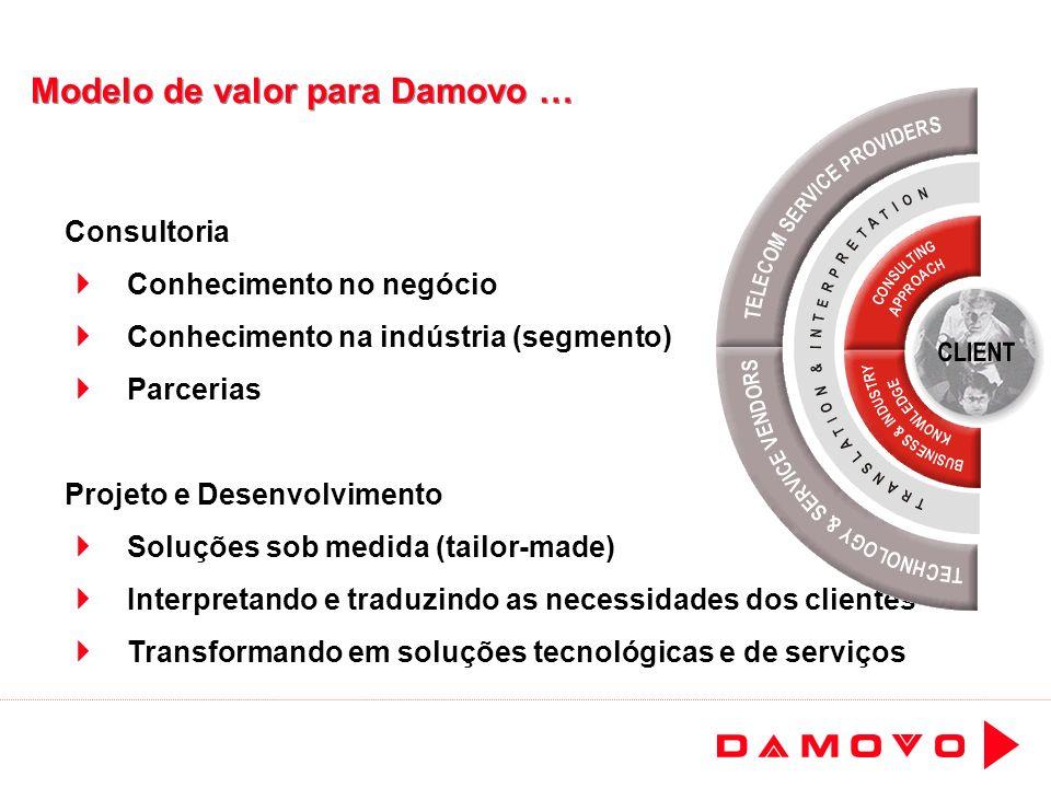 Modelo de valor para Damovo …