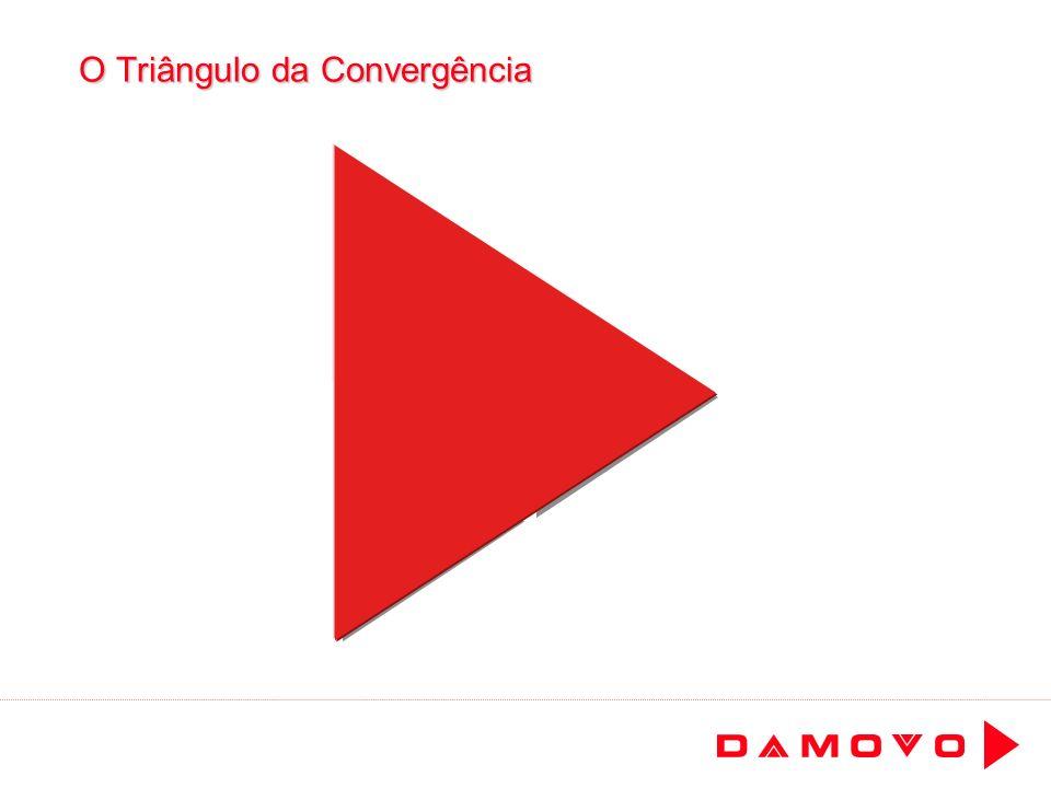 O Triângulo da Convergência