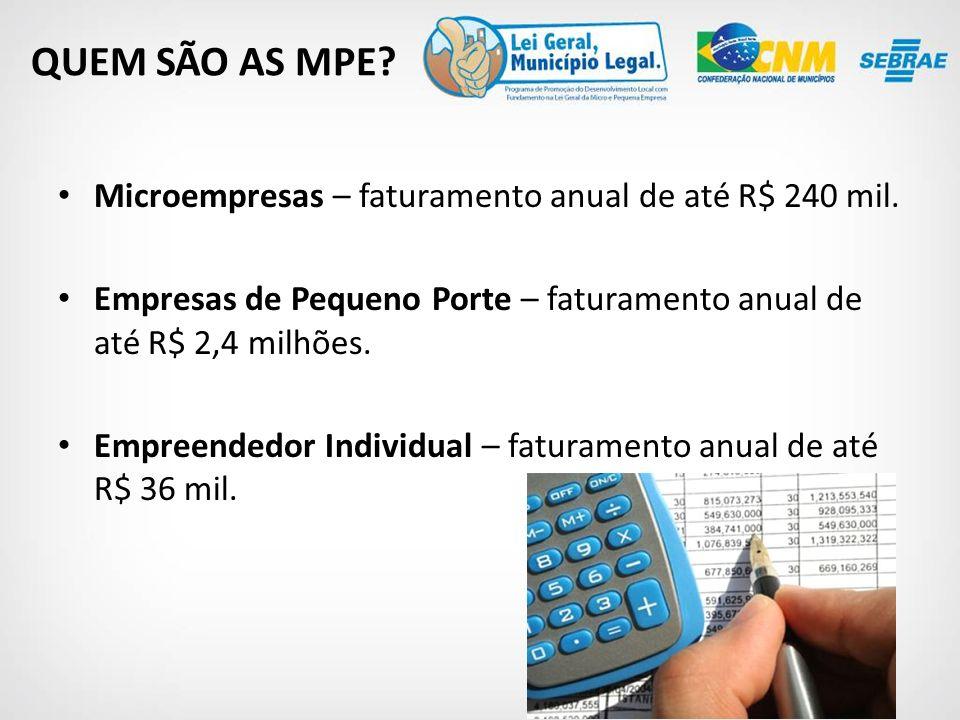 QUEM SÃO AS MPE Microempresas – faturamento anual de até R$ 240 mil.