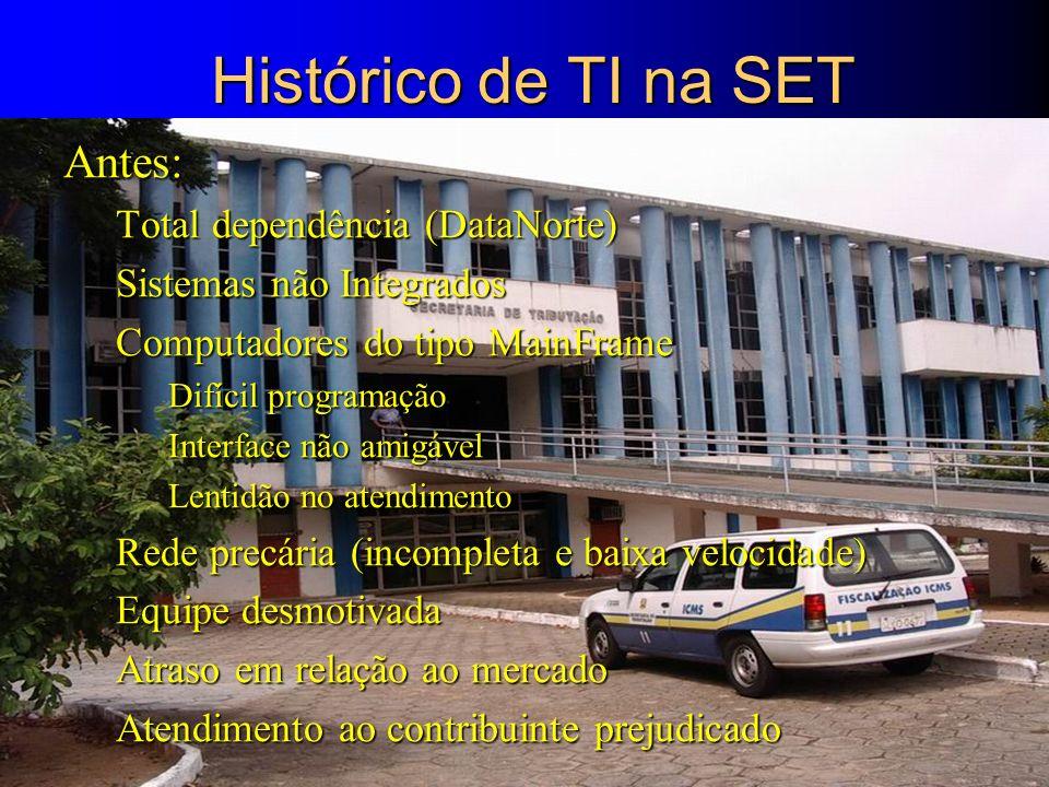 Histórico de TI na SET Antes: Total dependência (DataNorte)