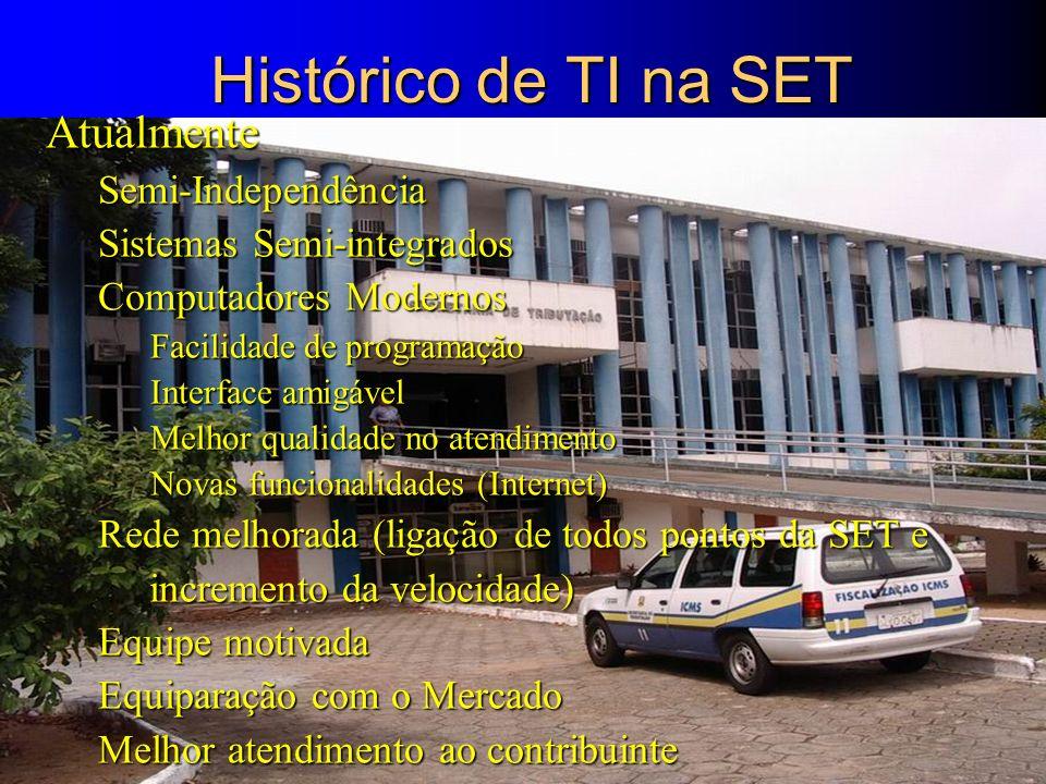 Histórico de TI na SET Atualmente Semi-Independência