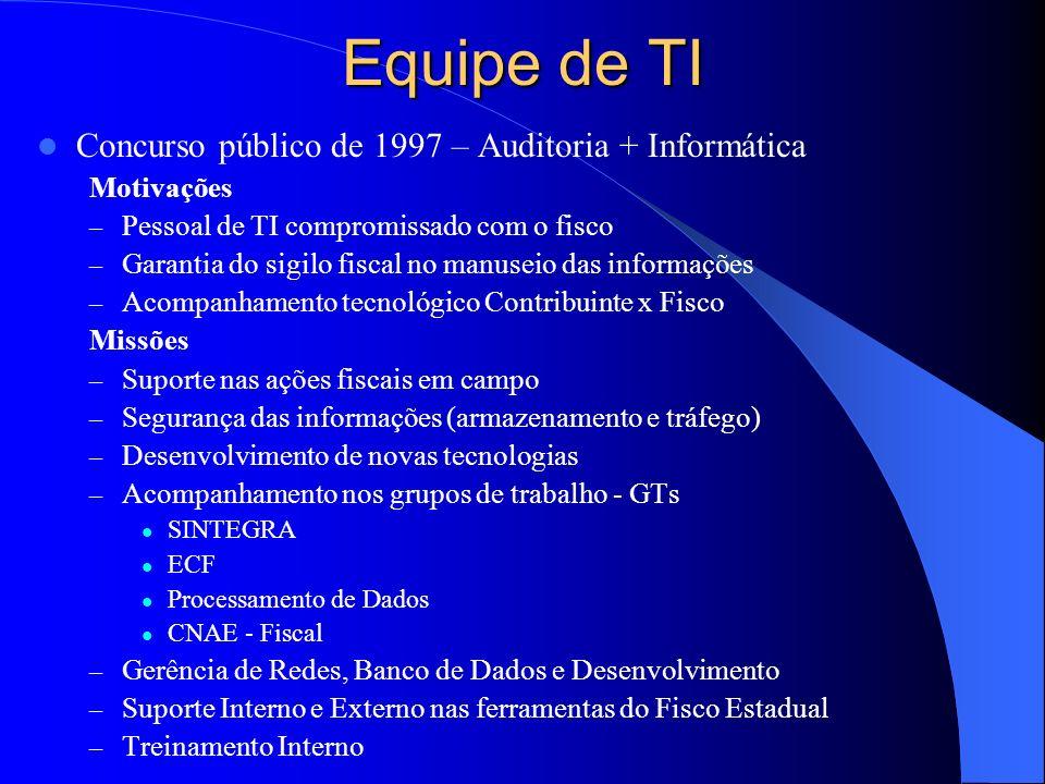 Equipe de TI Concurso público de 1997 – Auditoria + Informática
