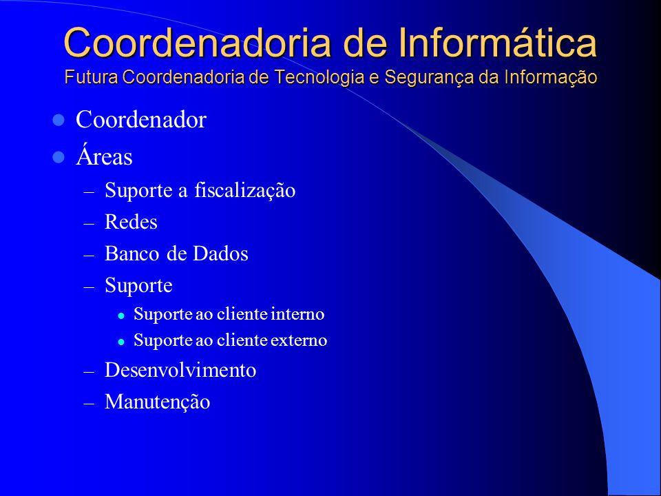 Coordenadoria de Informática Futura Coordenadoria de Tecnologia e Segurança da Informação