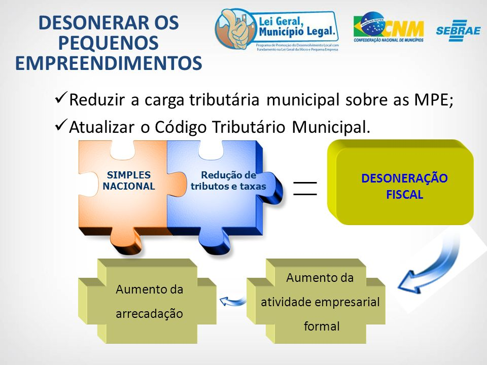 DESONERAR OS PEQUENOS EMPREENDIMENTOS Redução de tributos e taxas