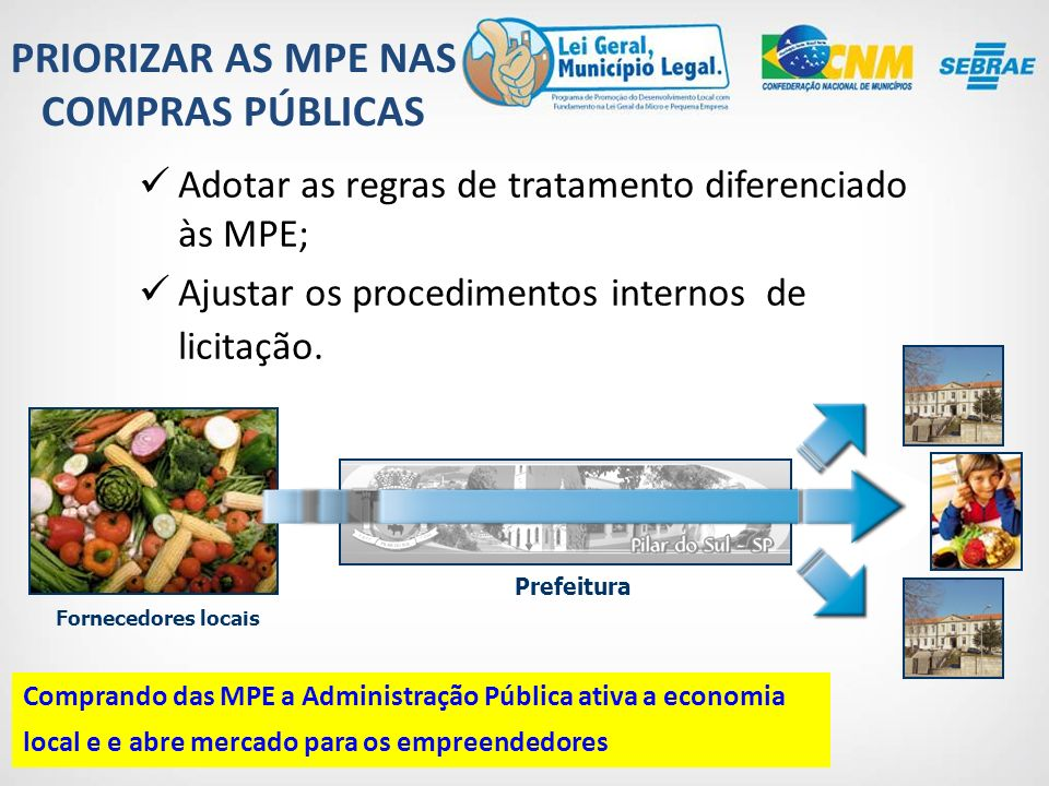 PRIORIZAR AS MPE NAS COMPRAS PÚBLICAS