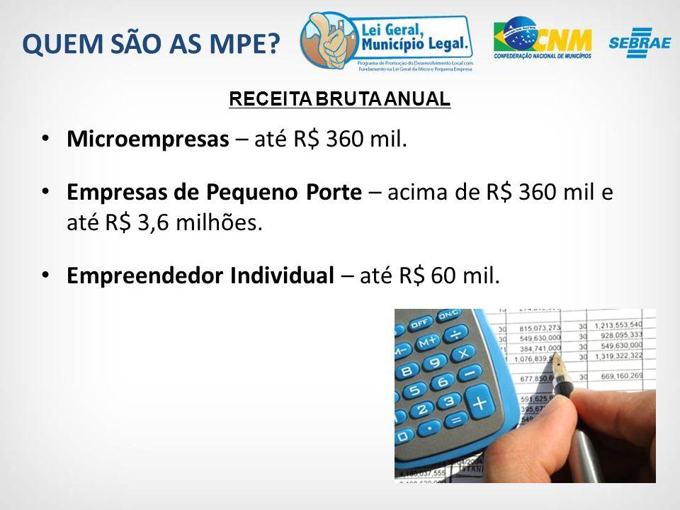 QUEM SÃO AS MPE Microempresas – até R$ 360 mil.
