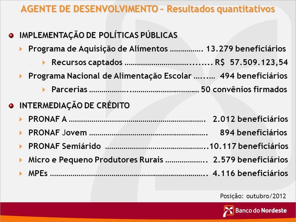 AGENTE DE DESENVOLVIMENTO – Resultados quantitativos