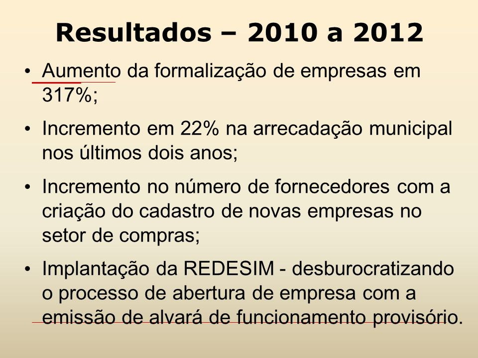 Resultados – 2010 a 2012 Aumento da formalização de empresas em 317%;