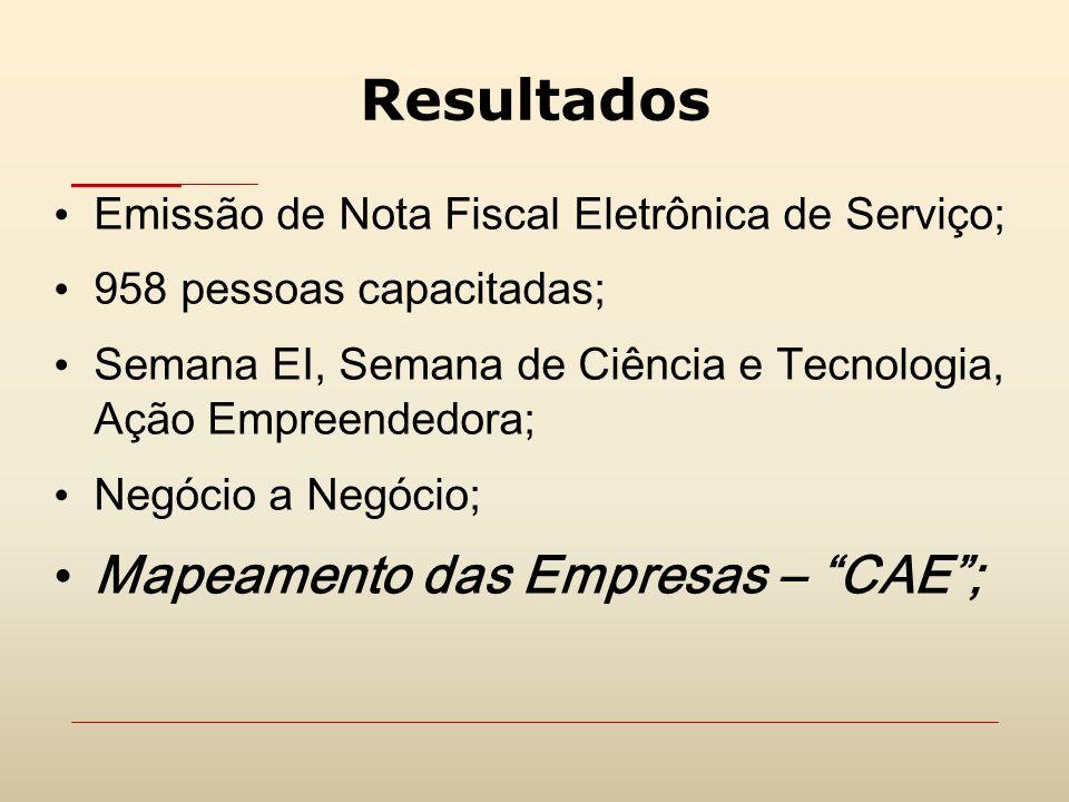 Resultados Mapeamento das Empresas – CAE ;