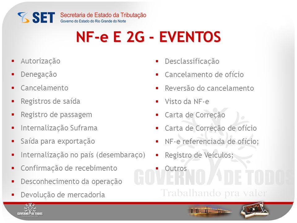 NF-e E 2G - EVENTOS Autorização Desclassificação Denegação