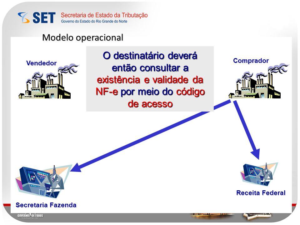 Modelo operacional O destinatário deverá então consultar a existência e validade da NF-e por meio do código de acesso.