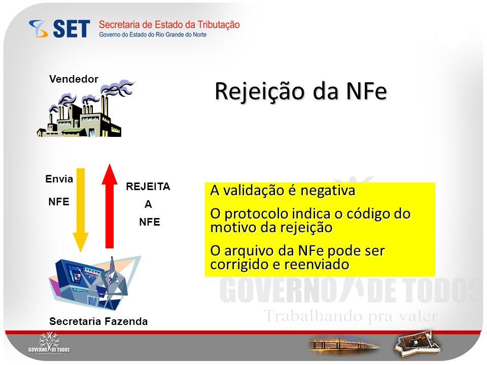 Rejeição da NFe A validação é negativa