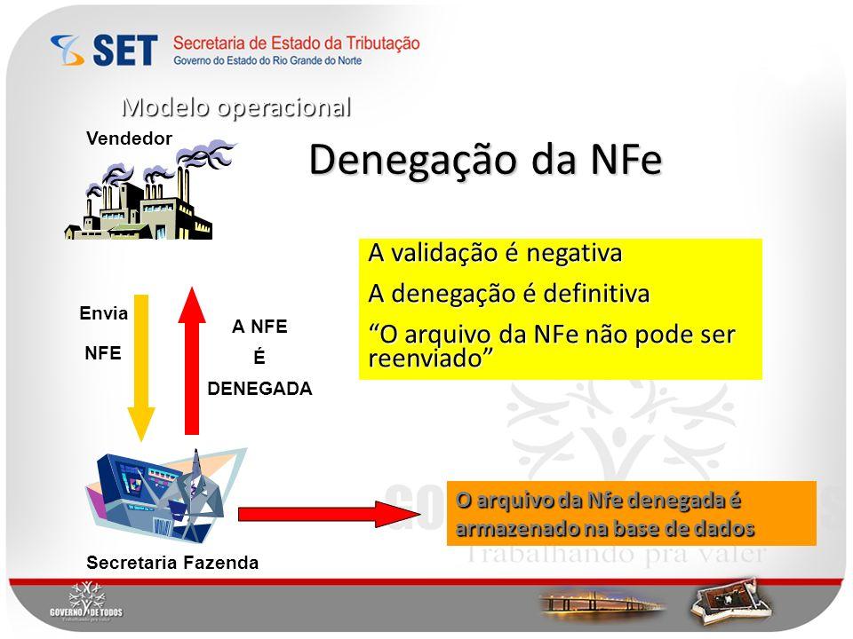 Denegação da NFe Modelo operacional A validação é negativa