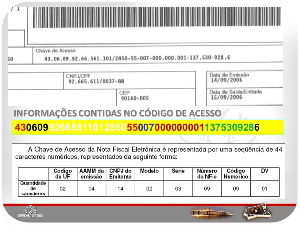 INFORMAÇÕES CONTIDAS NO CÓDIGO DE ACESSO