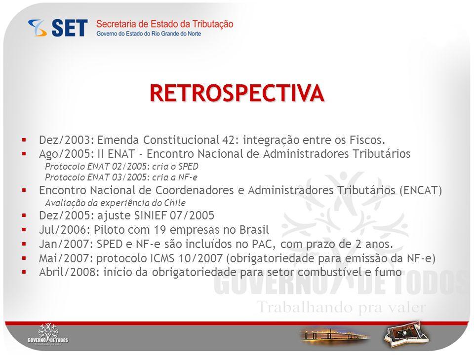 RETROSPECTIVA Dez/2003: Emenda Constitucional 42: integração entre os Fiscos. Ago/2005: II ENAT - Encontro Nacional de Administradores Tributários.