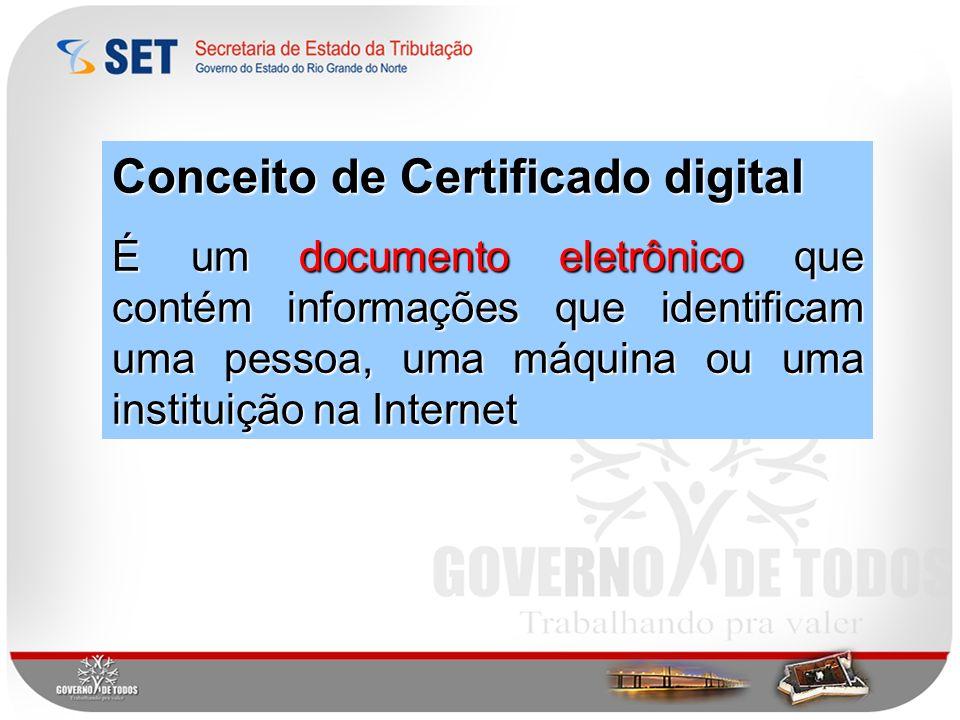 Conceito de Certificado digital