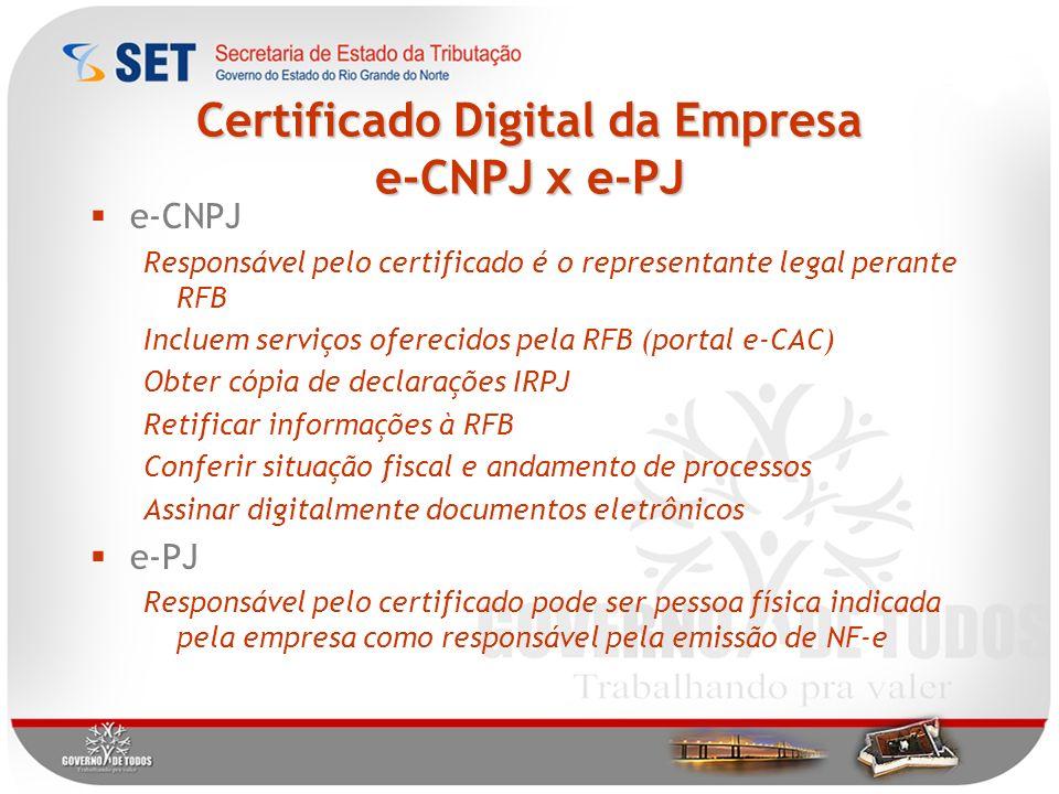 Certificado Digital da Empresa e-CNPJ x e-PJ