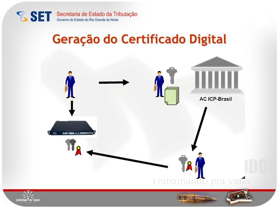 Geração do Certificado Digital