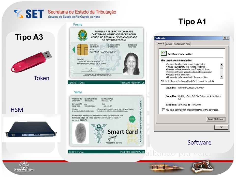 Tipo A1 Tipo A3 Token HSM Smart Card Software 36 36