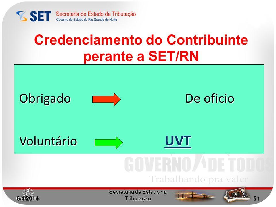 Credenciamento do Contribuinte perante a SET/RN