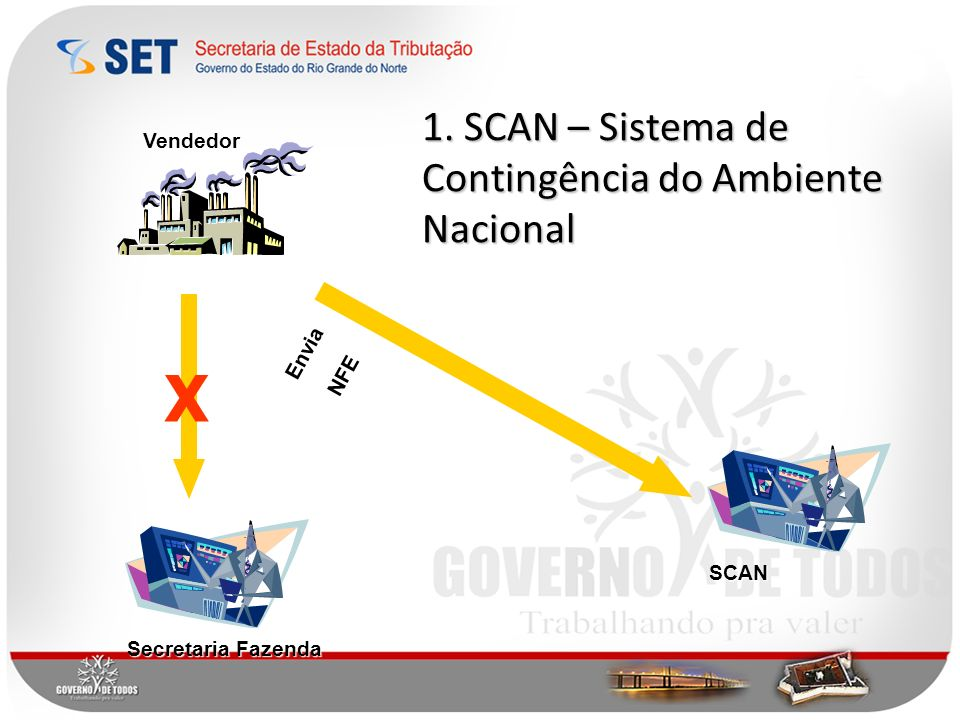 X 1. SCAN – Sistema de Contingência do Ambiente Nacional Vendedor