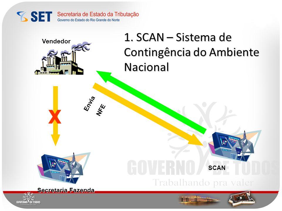 X 1. SCAN – Sistema de Contingência do Ambiente Nacional