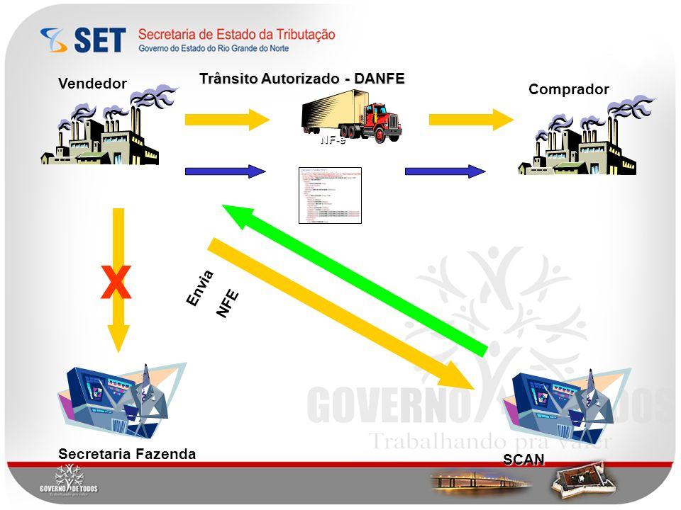 X Autorização de uso Trânsito Autorizado - DANFE Vendedor Comprador